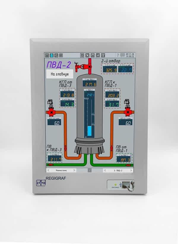 Многоканальный электронный регистратор REGIGRAF Ф1772